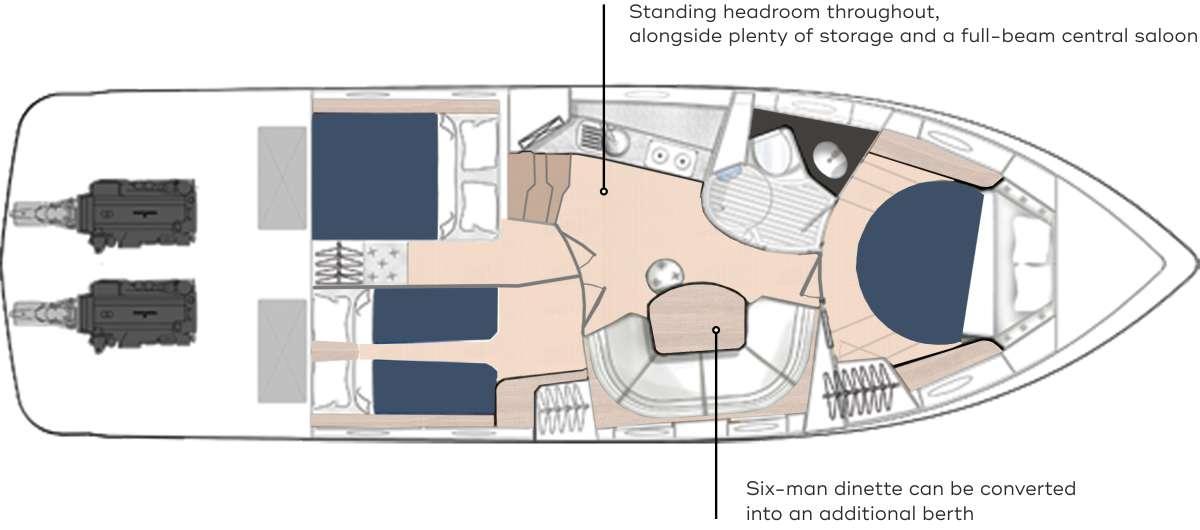 3 cabin yacht